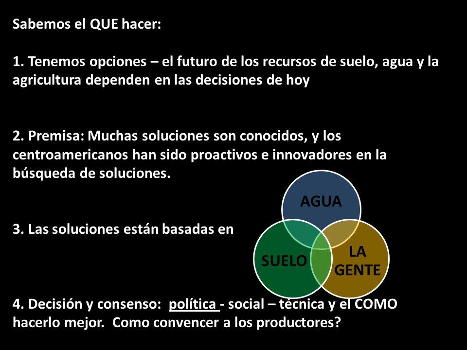 Sabemos el QUE hacer: 1. Tenemos opciones – el futuro de los recursos de suelo, agua y la agricultura dependen en las decisiones de hoy 2. Premisa: Mu