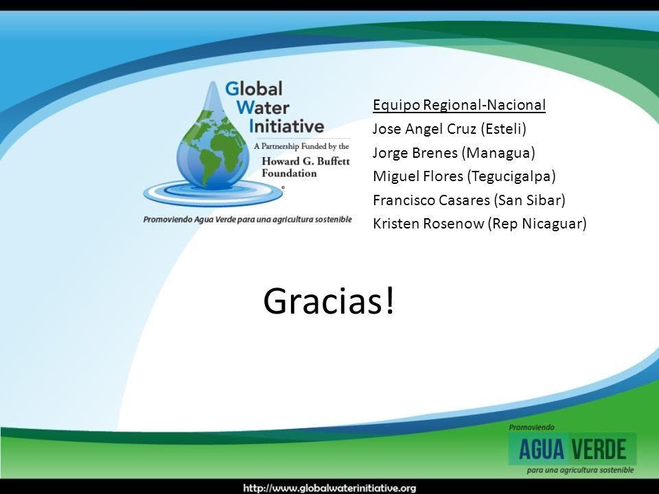 Gracias! Equipo Regional-Nacional Jose Angel Cruz (Esteli) Jorge Brenes (Managua) Miguel Flores (Tegucigalpa) Francisco Casares (San Sibar) Kristen Ro