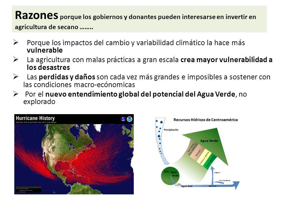 4 eventos 1 evento 8 eventos TENDENCIA: Eventos Hidro-Meteorológicos Extremos que han impactado a El Salvador desde la Década de los Sesenta del Siglo XX 2 eventos