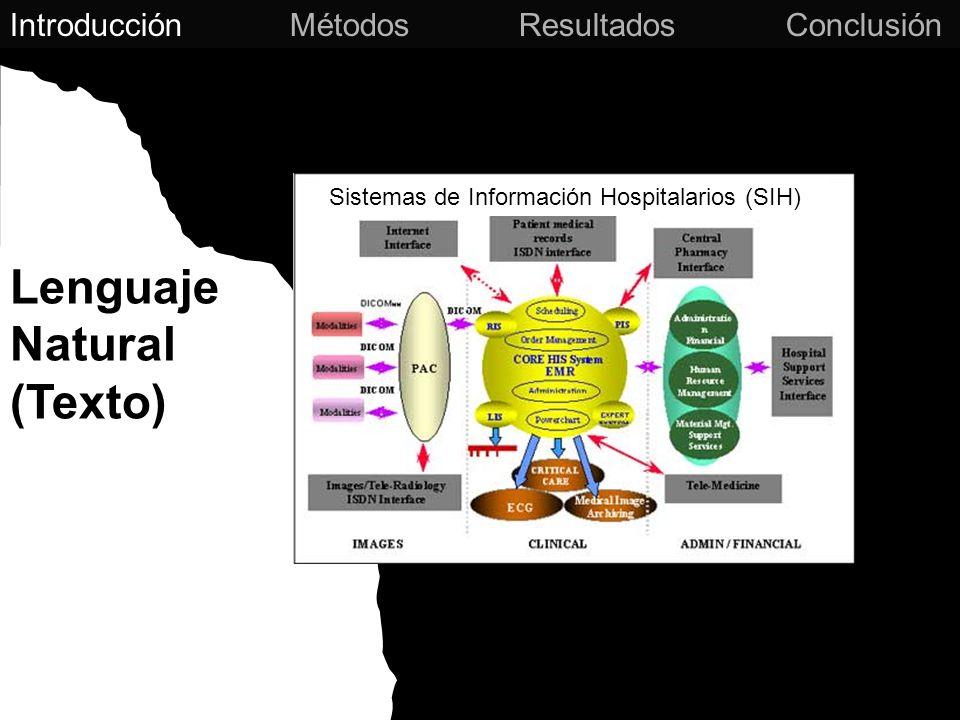 Lenguaje Natural (Texto) Introducción Métodos Resultados Conclusión Datos estructurados Análisis de datos