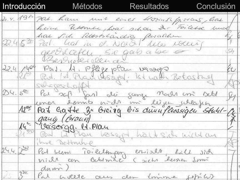 Modelo del Léxico String of characters Type = {stem, invariant, prefix, infix, suffix, initial prefix, terminal suffix} Language = {English, alemán, Spanish, portugués, French,Swedish} Lexeme MID 1..n 1 MID42= ([ muscle, tema, english], [ muscul, tema, english], [ myo, prefix, english], [ muscul, tema, portugués], [ mio, prefix, portugués], [ muskel, tema, alemán], [ muskul, tema, alemán], [ myo, prefix, alemán]) MIDs (Ids semanticos) identifican grupos de lexemas sinónimos Introducción Métodos Resultados Conclusión