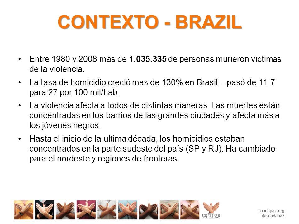 CONTEXTO - BRAZIL Entre 1980 y 2008 más de 1.035.335 de personas murieron victimas de la violencia.