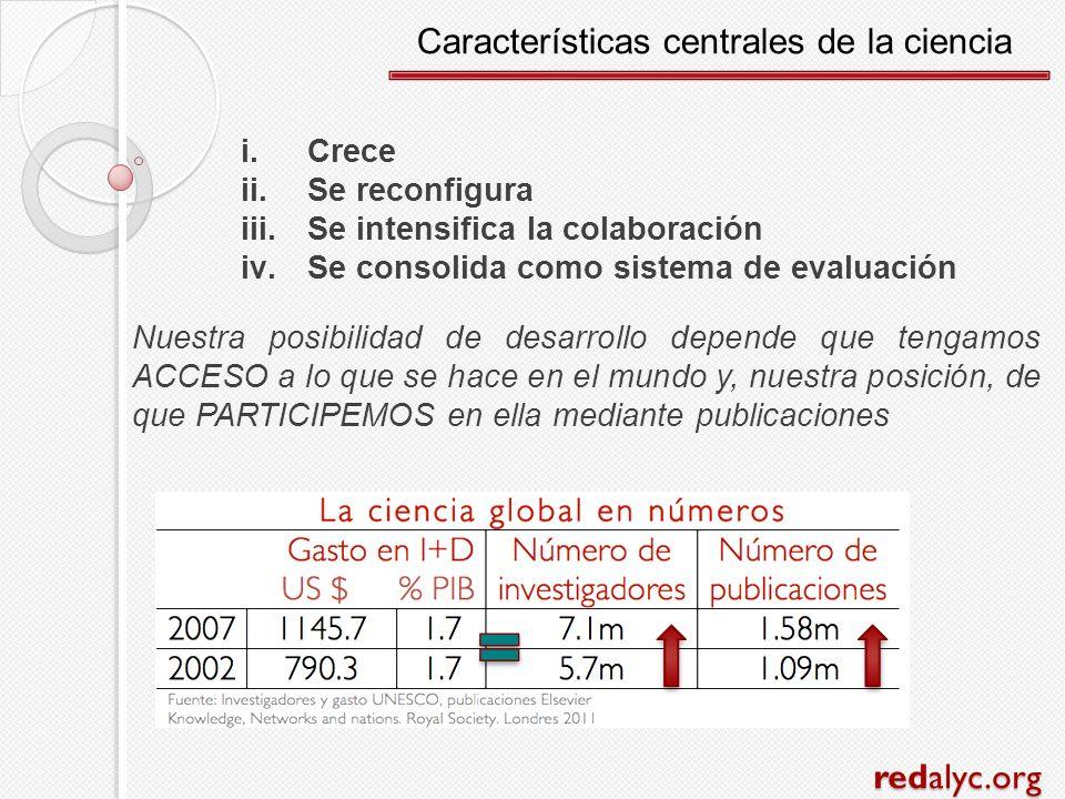 redalyc.org i.Crece ii.Se reconfigura iii.Se intensifica la colaboración iv.Se consolida como sistema de evaluación Nuestra posibilidad de desarrollo