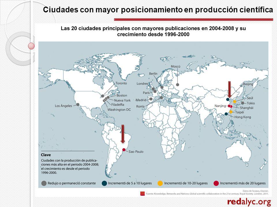 redalyc.org Ciudades con mayor posicionamiento en producción científica