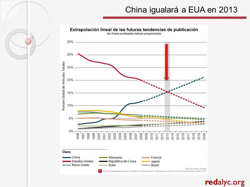 redalyc.org China igualará a EUA en 2013