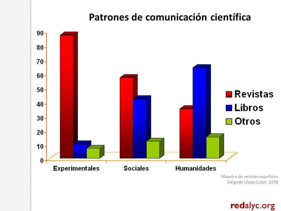Patrones de comunicación científica Muestra de revistas españolas Delgado López-Cozar, 2008 redalyc.org