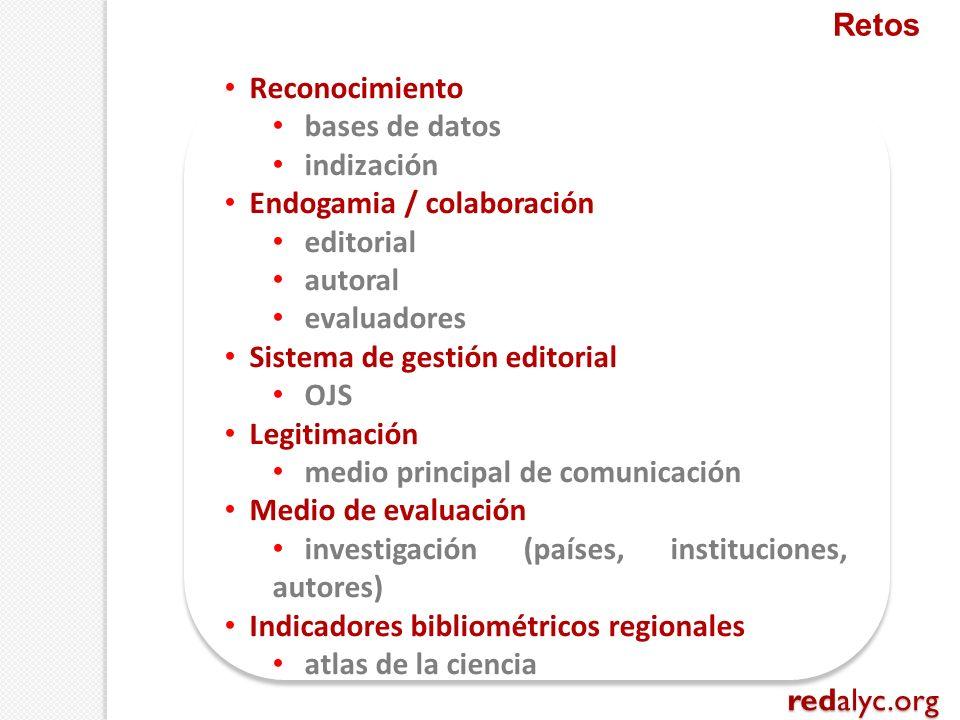 Reconocimiento bases de datos indización Endogamia / colaboración editorial autoral evaluadores Sistema de gestión editorial OJS Legitimación medio pr