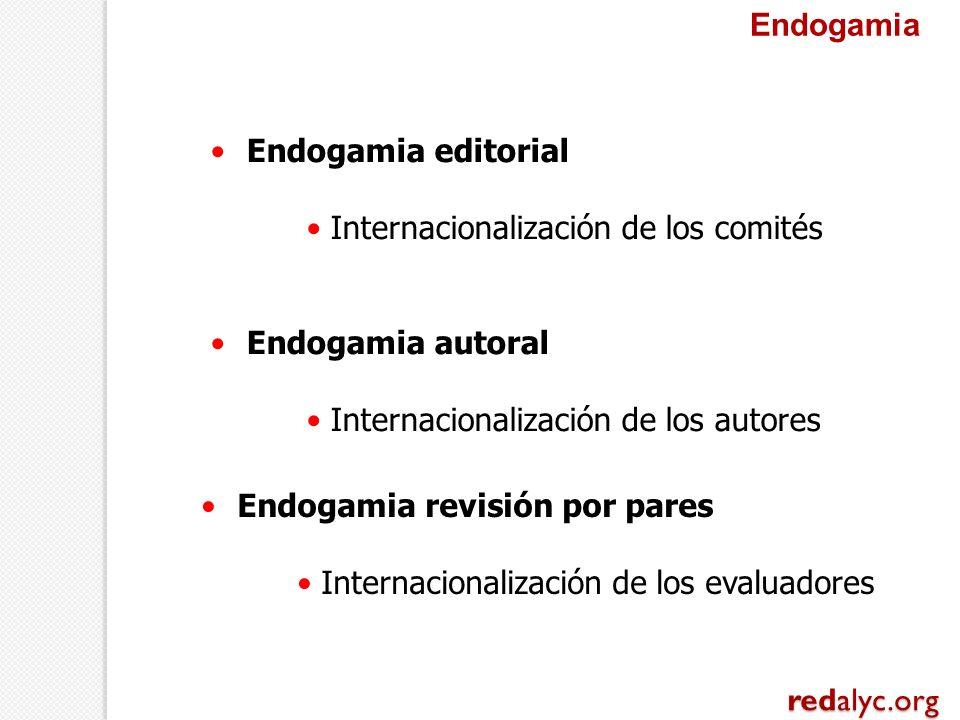 Endogamia Endogamia editorial Internacionalización de los comités Endogamia autoral Internacionalización de los autores Endogamia revisión por pares I
