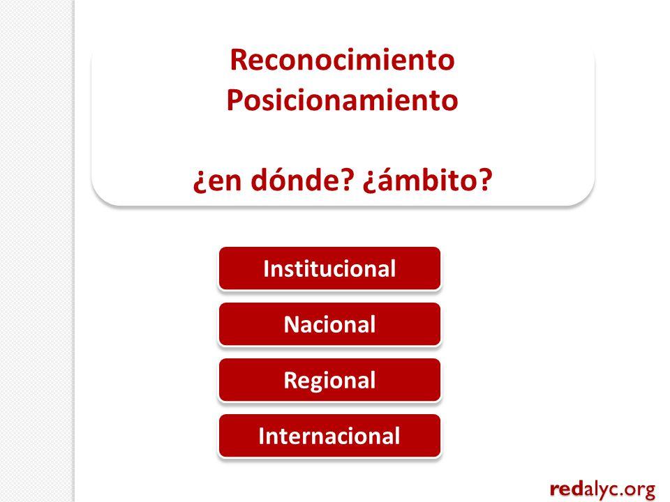 Reconocimiento Posicionamiento ¿en dónde? ¿ámbito? Reconocimiento Posicionamiento ¿en dónde? ¿ámbito? Institucional Nacional Regional Internacional re