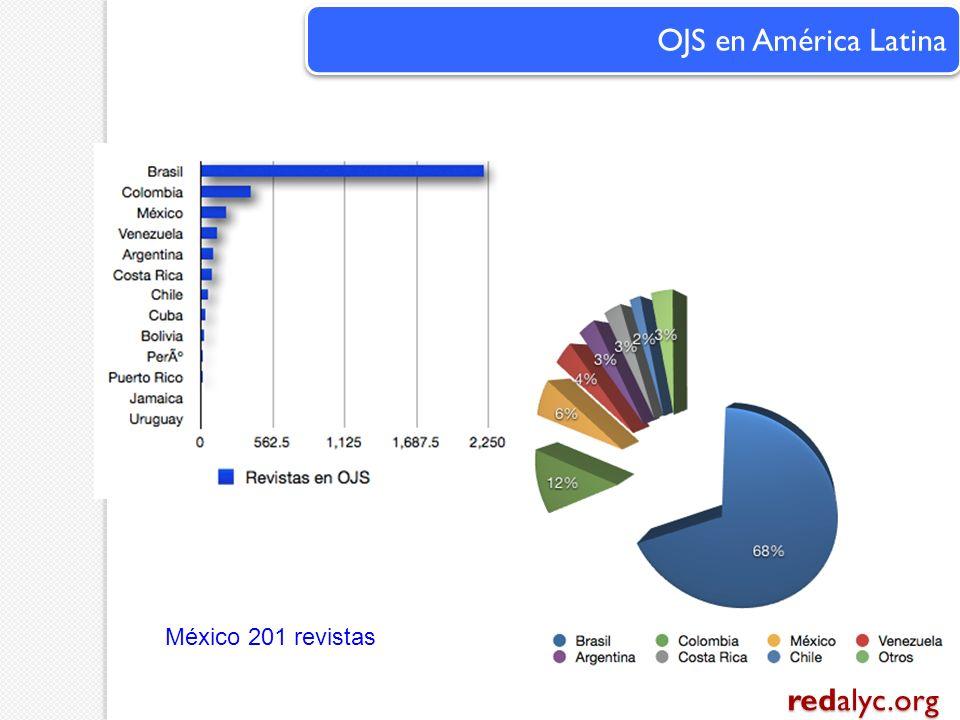 OJS en América Latina México 201 revistas redalyc.org