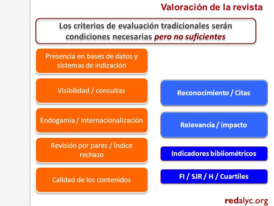 Valoración de la revista Presencia en bases de datos y sistemas de indización Visibilidad / consultas Reconocimiento / Citas Relevancia / impacto Los