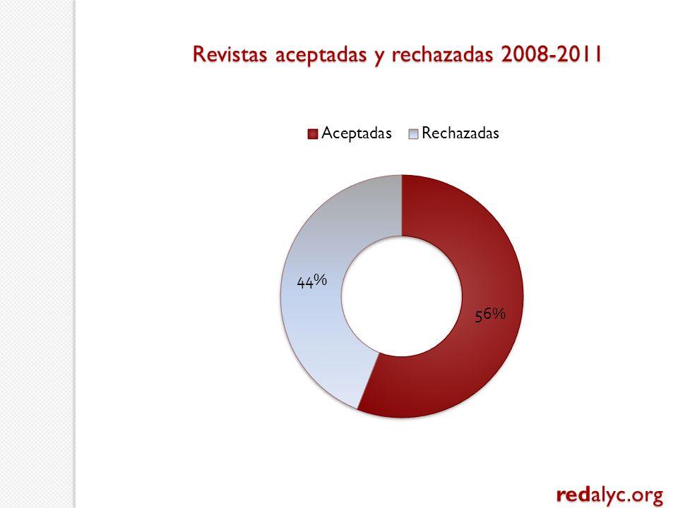 Revistas aceptadas y rechazadas 2008-2011 redalyc.org