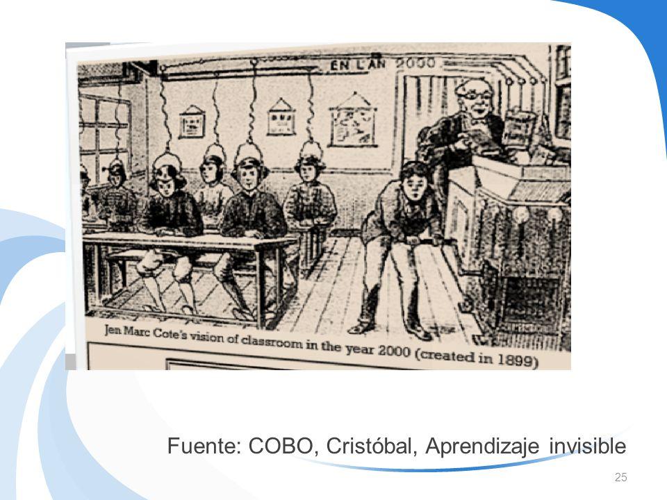 25 Fuente: COBO, Cristóbal, Aprendizaje invisible