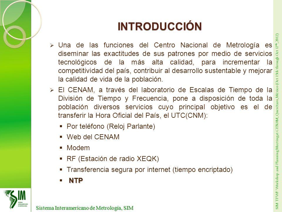 SIM TFWF Workshop and Planning Meeting at CENAM, Querétaro, México (Oct 15th through Oct 17 th, 2012) Sistema Interamericano de Metrología, SIM Sistema Interamericano de Metrología, SIM MEDICIÓN DE SINCRONIA CON EL UTC(CNM) Esquema de medición mejorado (en el CENAM) Fuente de sincronía: UTC(CENAM) BC635PCI-V2 LocalTimePC Fuente de sincronía: UTC(CENAM) BC635PCI-V2 LocalTimePC RED LAN DEL CENAM NISTserver Servidor CRONOS UTC(CNM) Sistema de Medición (LocalTimePC) LocalTimePC – CRONOS DIFERECNIASREGISTRADAS INTERNET 1PPS 10 MHz PTBserver NPLserver LocalTimePC – NISTserver LocalTimePC – PTBserver LocalTimePC – NPLserver BC635PCI-V2Disciplinada al UTC(CNM) al UTC(CNM)