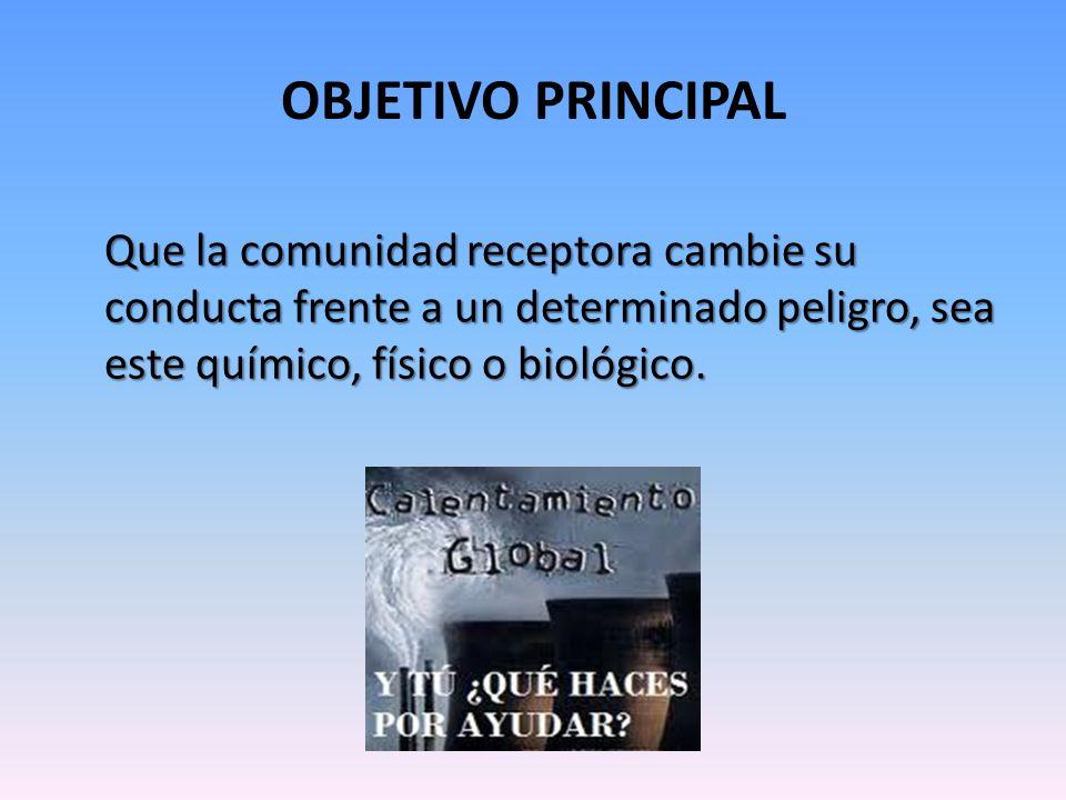 Obstinación del lenguaje Obstinación del lenguaje Originalidad Originalidad Figuración (imágenes, tablas, etc.) Figuración (imágenes, tablas, etc.) Estilo