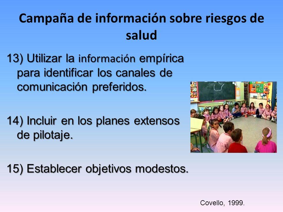 13) Utilizar la información empírica para identificar los canales de comunicación preferidos. 14) Incluir en los planes extensos de pilotaje. 15) Esta