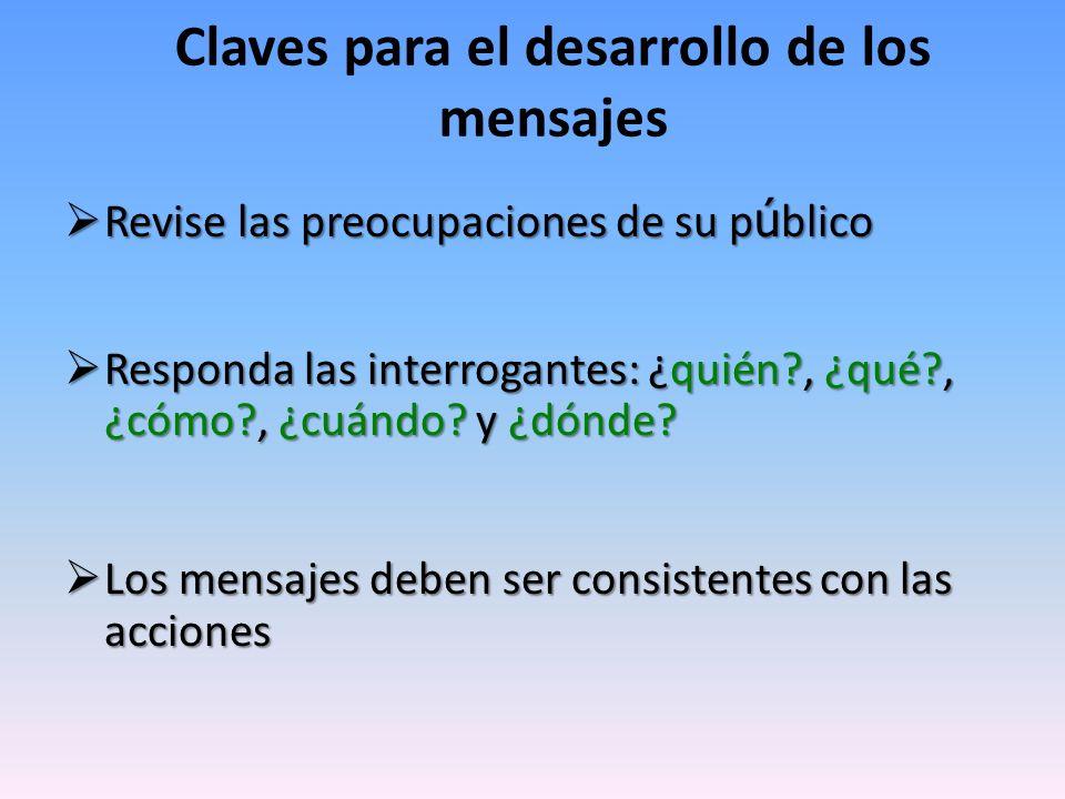Claves para el desarrollo de los mensajes Revise las preocupaciones de su p ú blico Revise las preocupaciones de su p ú blico Responda las interrogant