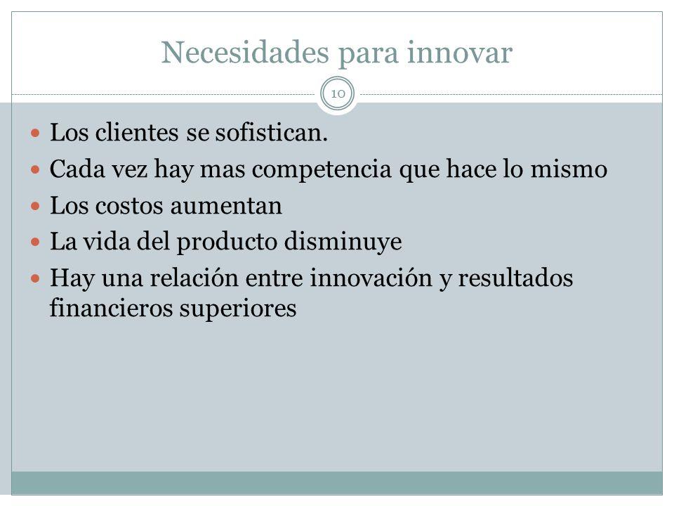 Necesidades para innovar 10 Los clientes se sofistican. Cada vez hay mas competencia que hace lo mismo Los costos aumentan La vida del producto dismin