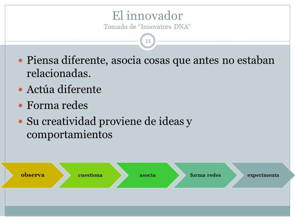 El innovador Tomado de Innovators DNA 11 Piensa diferente, asocia cosas que antes no estaban relacionadas. Actúa diferente Forma redes Su creatividad