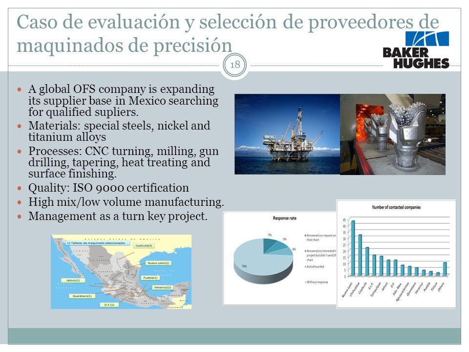 Caso de evaluación y selección de proveedores de maquinados de precisión 18 A global OFS company is expanding its supplier base in Mexico searching fo