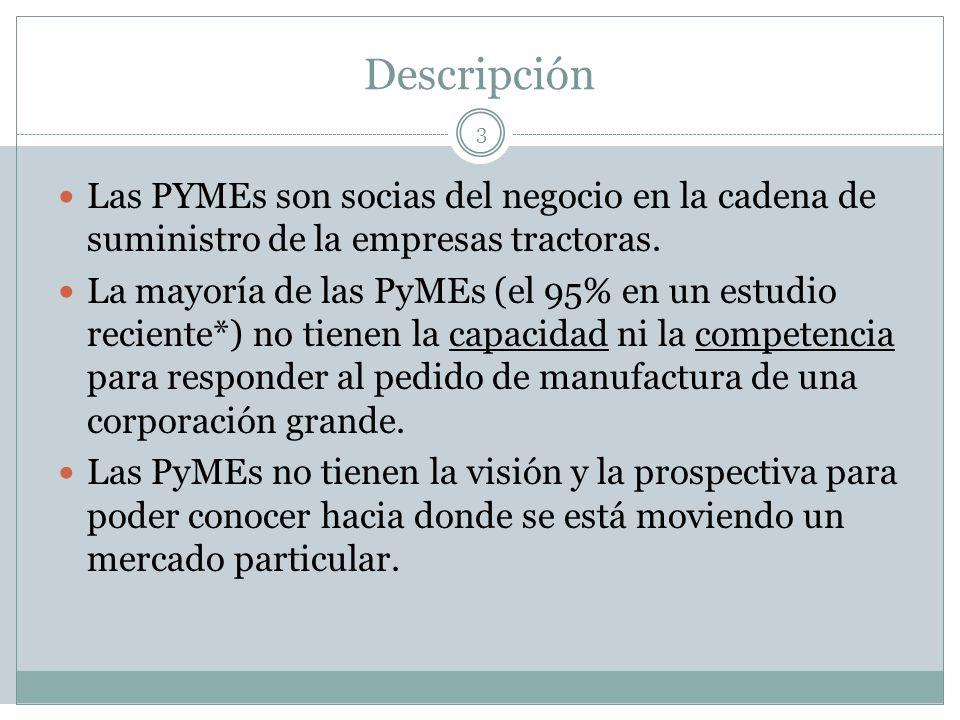 Descripción 3 Las PYMEs son socias del negocio en la cadena de suministro de la empresas tractoras. La mayoría de las PyMEs (el 95% en un estudio reci
