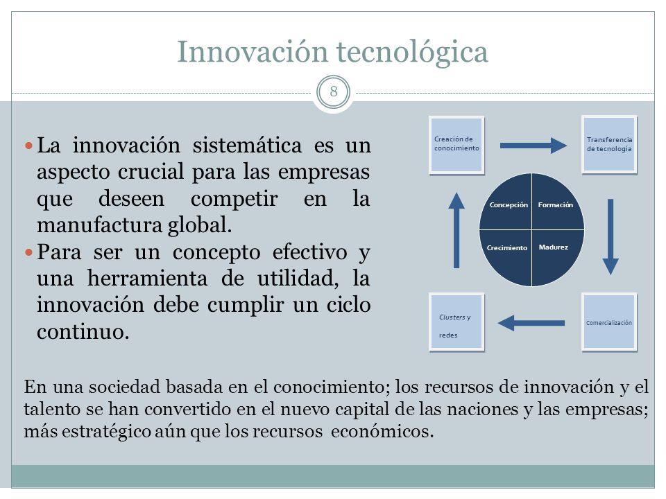 Innovación tecnológica 8 La innovación sistemática es un aspecto crucial para las empresas que deseen competir en la manufactura global. Para ser un c