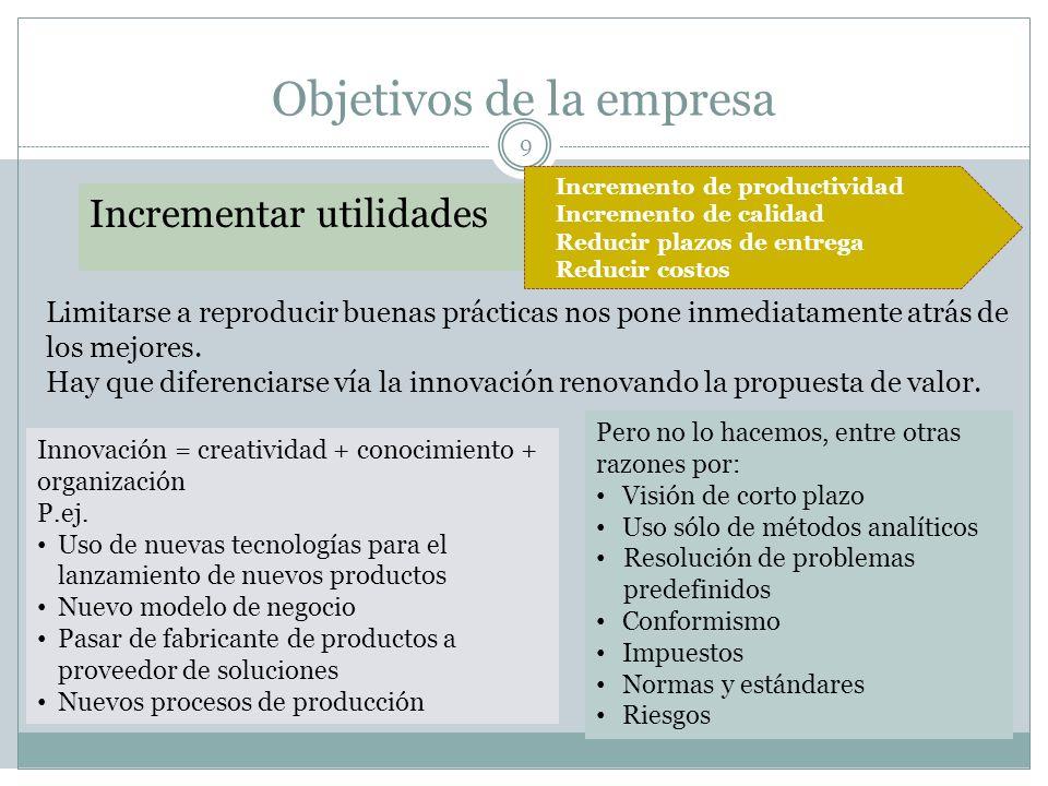 Objetivos de la empresa 9 Incrementar utilidades Limitarse a reproducir buenas prácticas nos pone inmediatamente atrás de los mejores. Hay que diferen