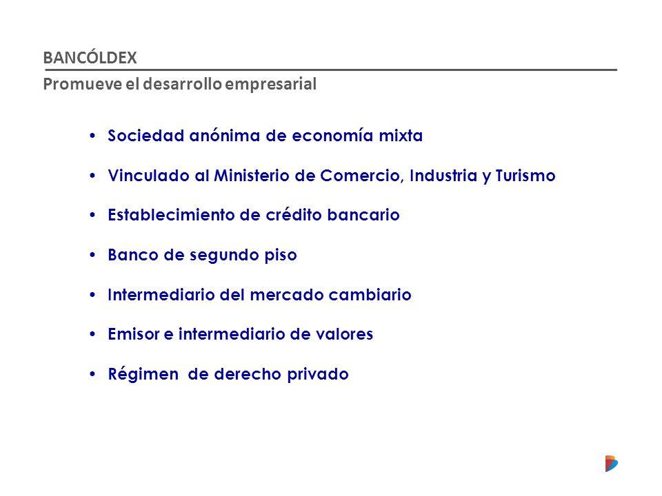 BANCÓLDEX Promueve el desarrollo empresarial Sociedad anónima de economía mixta Vinculado al Ministerio de Comercio, Industria y Turismo Establecimien