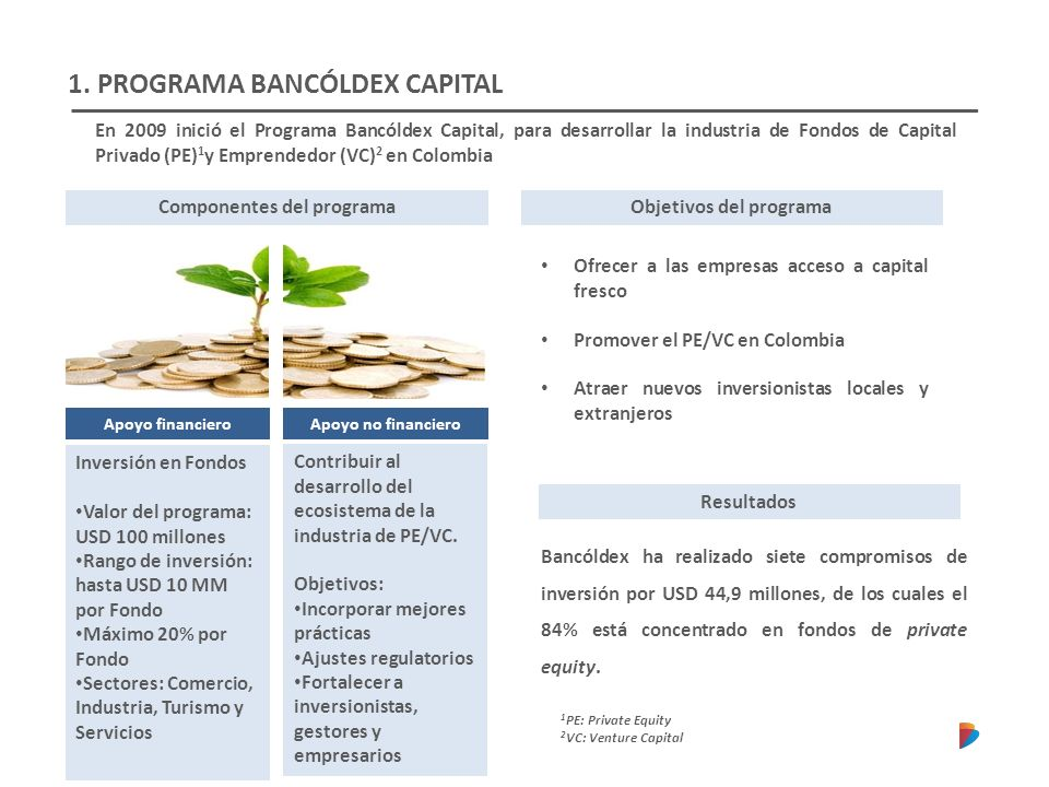 1. PROGRAMA BANCÓLDEX CAPITAL Apoyo financiero Inversión en Fondos Valor del programa: USD 100 millones Rango de inversión: hasta USD 10 MM por Fondo