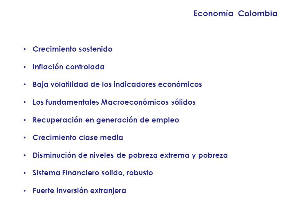 Economía Colombia Crecimiento sostenido Inflación controlada Baja volatilidad de los indicadores económicos Los fundamentales Macroeconómicos sólidos