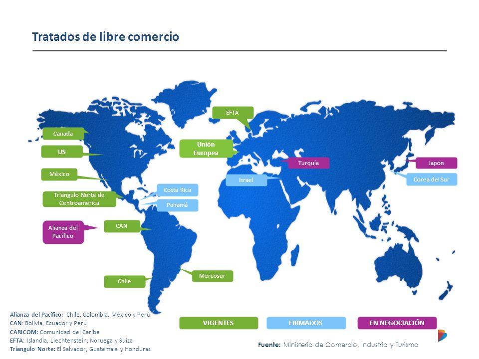Alianza del Pacífico: Chile, Colombia, México y Perú CAN: Bolivia, Ecuador y Perú CARICOM: Comunidad del Caribe EFTA: Islandia, Liechtenstein, Noruega