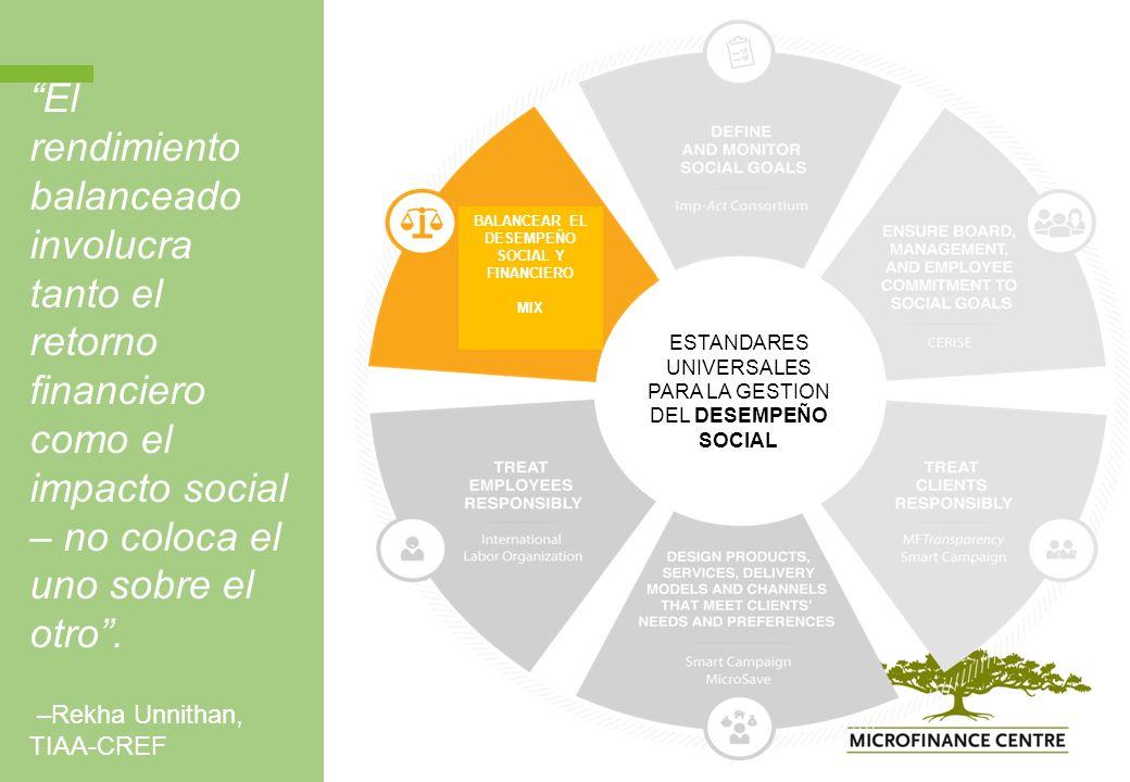 El rendimiento balanceado involucra tanto el retorno financiero como el impacto social – no coloca el uno sobre el otro.