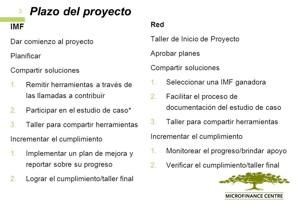 Plazo del proyecto IMF Dar comienzo al proyecto Planificar Compartir soluciones 1.Remitir herramientas a través de las llamadas a contribuir 2.Participar en el estudio de caso* 3.Taller para compartir herramientas Incrementar el cumplimiento 1.Implementar un plan de mejora y reportar sobre su progreso 2.Lograr el cumplimiento/taller final 3 Red Taller de Inicio de Proyecto Aprobar planes Compartir soluciones 1.Seleccionar una IMF ganadora 2.Facilitar el proceso de documentación del estudio de caso 3.Taller para compartir herramientas Incrementar el cumplimiento 1.Monitorear el progreso/brindar apoyo 2.Verificar el cumplimiento/taller final