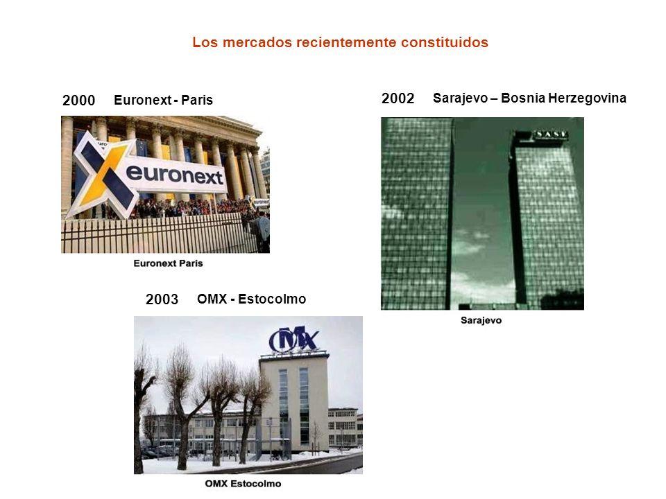 2002 Sarajevo – Bosnia Herzegovina 2000 Euronext - Paris 2003 OMX - Estocolmo Los mercados recientemente constituidos