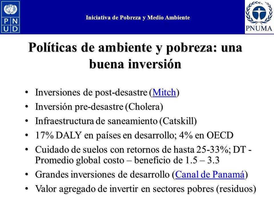 Políticas de ambiente y pobreza: una buena inversión Inversiones de post-desastre (Mitch) Inversiones de post-desastre (Mitch)Mitch Inversión pre-desastre (Cholera) Inversión pre-desastre (Cholera) Infraestructura de saneamiento (Catskill) Infraestructura de saneamiento (Catskill) 17% DALY en países en desarrollo; 4% en OECD 17% DALY en países en desarrollo; 4% en OECD Cuidado de suelos con retornos de hasta 25-33%; DT - Promedio global costo – beneficio de 1.5 – 3.3 Cuidado de suelos con retornos de hasta 25-33%; DT - Promedio global costo – beneficio de 1.5 – 3.3 Grandes inversiones de desarrollo (Canal de Panamá) Grandes inversiones de desarrollo (Canal de Panamá)Canal de PanamáCanal de Panamá Valor agregado de invertir en sectores pobres (residuos) Valor agregado de invertir en sectores pobres (residuos) Iniciativa de Pobreza y Medio Ambiente