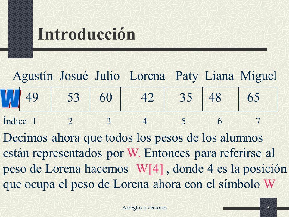 Arreglos o vectores3 Introducción Agustín Josué Julio Lorena Paty Liana Miguel 49 53 60 42 35 48 65 2143657 Índice Decimos ahora que todos los pesos de los alumnos están representados por W.