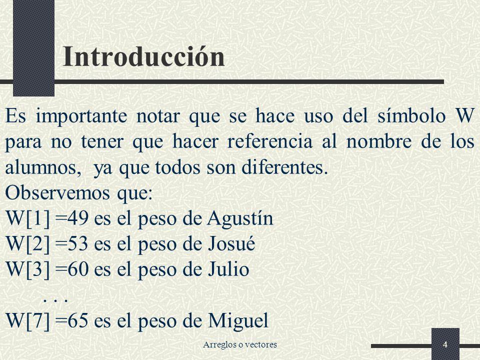 Arreglos o vectores5 A la lista de pesos representada por W se le llama arreglo o vector Arreglo o Vector es un identificador que te permite trabajar con una colección de valores, todos del mismo tipo y que comparten un nombre común.