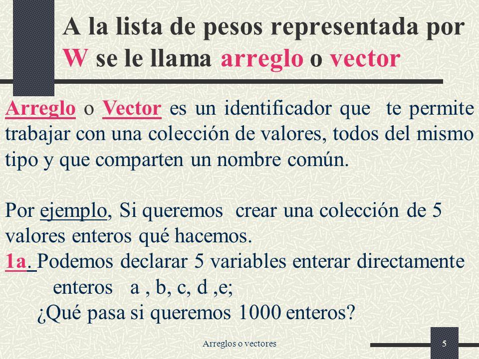 Arreglos o vectores6 Soluciones: 2da.Podemos declarar una arreglo o vector de 5 enteros.