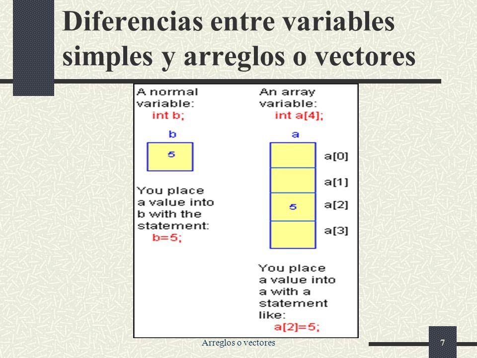Arreglos o vectores7 Diferencias entre variables simples y arreglos o vectores