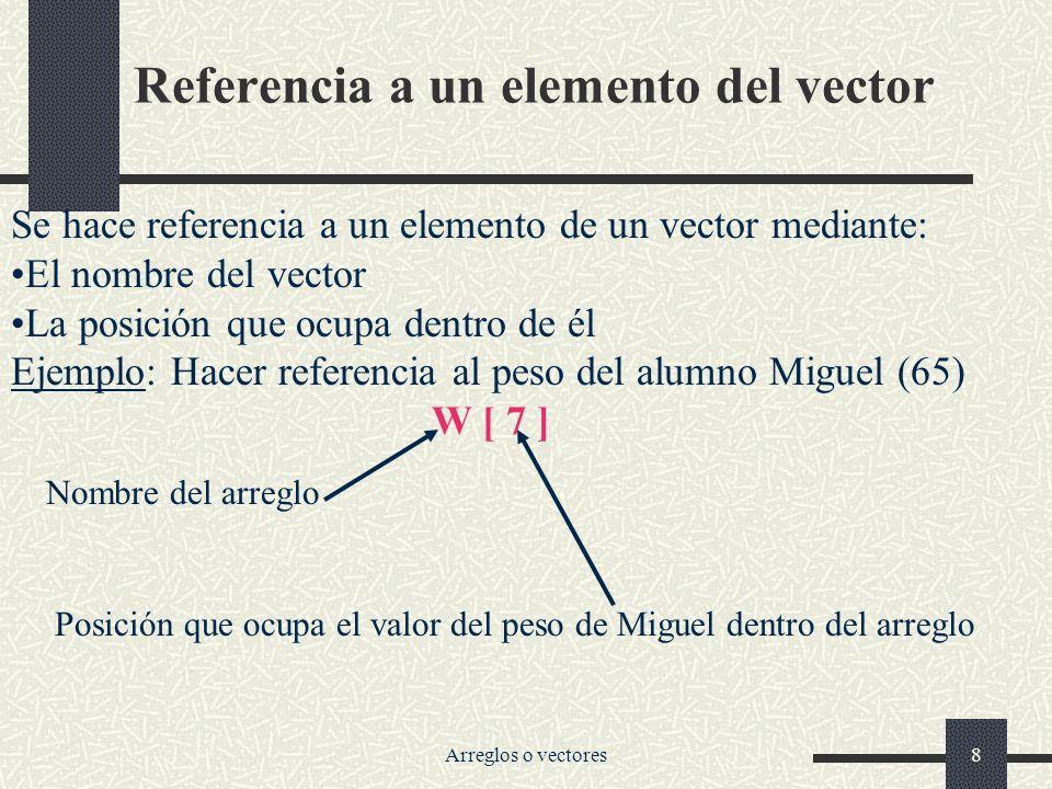 Arreglos o vectores8 Referencia a un elemento del vector Se hace referencia a un elemento de un vector mediante: El nombre del vector La posición que ocupa dentro de él Ejemplo: Hacer referencia al peso del alumno Miguel (65) W [ 7 ] Nombre del arreglo Posición que ocupa el valor del peso de Miguel dentro del arreglo