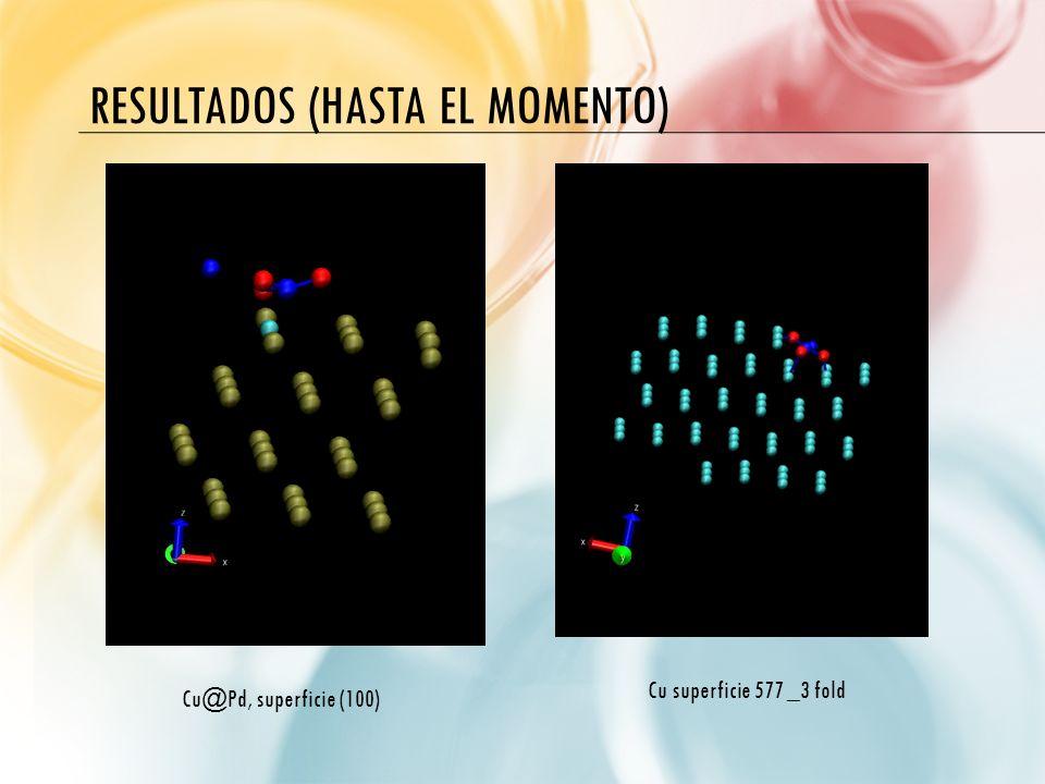 RESULTADOS (HASTA EL MOMENTO) Cu@Pd, superficie (100) Cu superficie 577 _3 fold