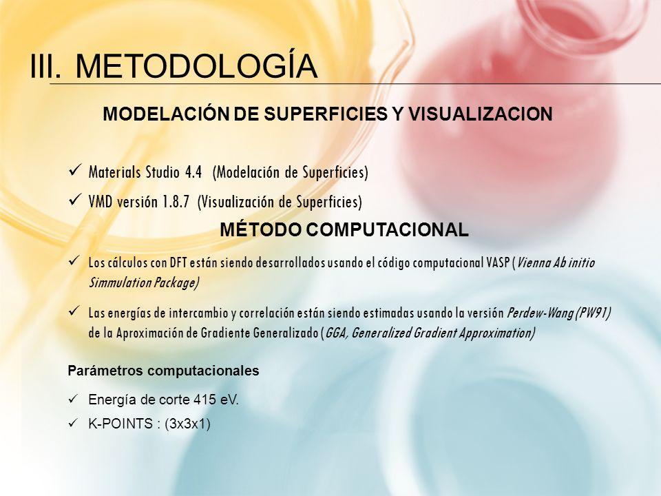 MODELACIÓN DE SUPERFICIES Y VISUALIZACION Materials Studio 4.4 (Modelación de Superficies) VMD versión 1.8.7 (Visualización de Superficies) MÉTODO COM