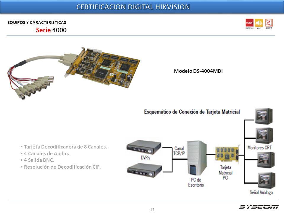 11 EQUIPOS Y CARACTERISTICAS Modelo DS-4004MDI Serie 4000 Tarjeta Decodificadora de 8 Canales. 4 Canales de Audio. 4 Salida BNC. Resolución de Decodif