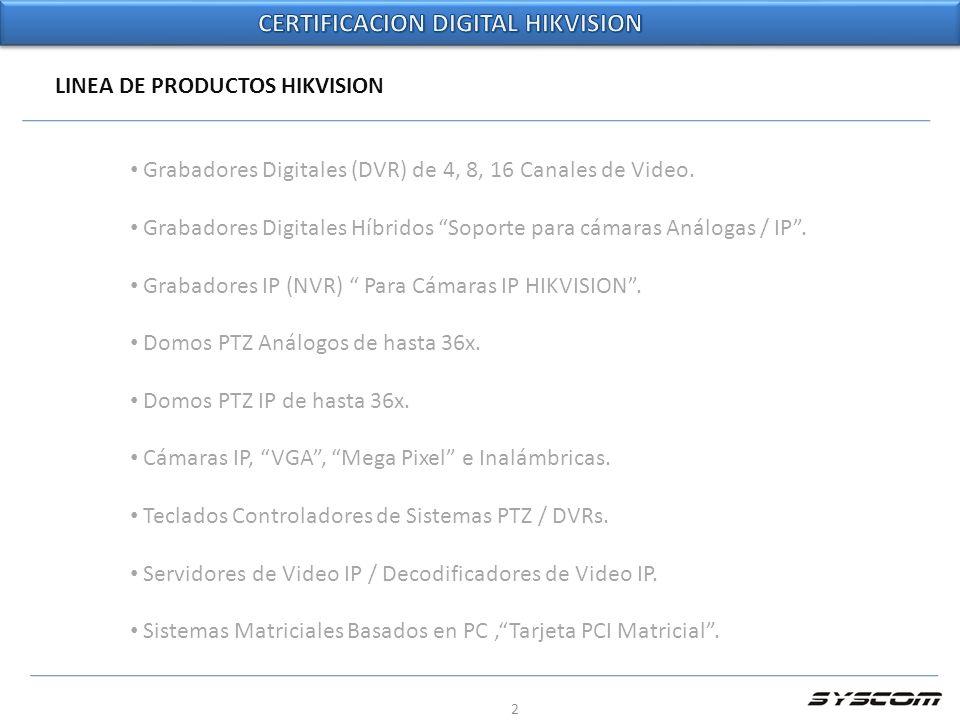 2 LINEA DE PRODUCTOS HIKVISION Grabadores Digitales (DVR) de 4, 8, 16 Canales de Video. Grabadores Digitales Híbridos Soporte para cámaras Análogas /
