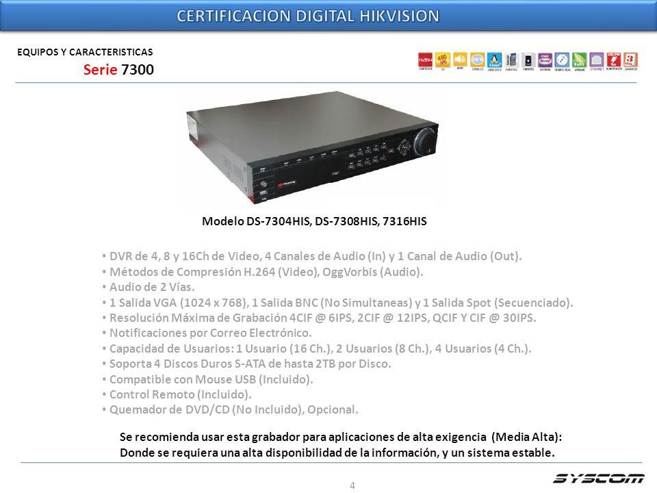 4 EQUIPOS Y CARACTERISTICAS Modelo DS-7304HIS, DS-7308HIS, 7316HIS DVR de 4, 8 y 16Ch de Video, 4 Canales de Audio (In) y 1 Canal de Audio (Out). Méto