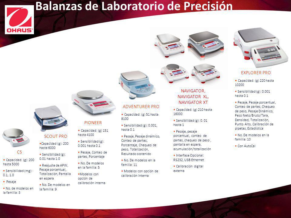 Balanzas de Laboratorio de Portátiles NAVIGATOR Capacidad: (g) 210 hasta 5100 Sensibilidad (g): 0.01 hasta 0.5 Pesaje, pesaje porcentual, conteo de partes, chequeo de peso, pantalla en espera, acumulación/totalizaci ón Interfase Opcional: RS232, USB Ethernet Calibración digital externa NAVIGATOR XT Capacidad: (g) 1600 hasta 16000 Sensibilidad (g): 0.