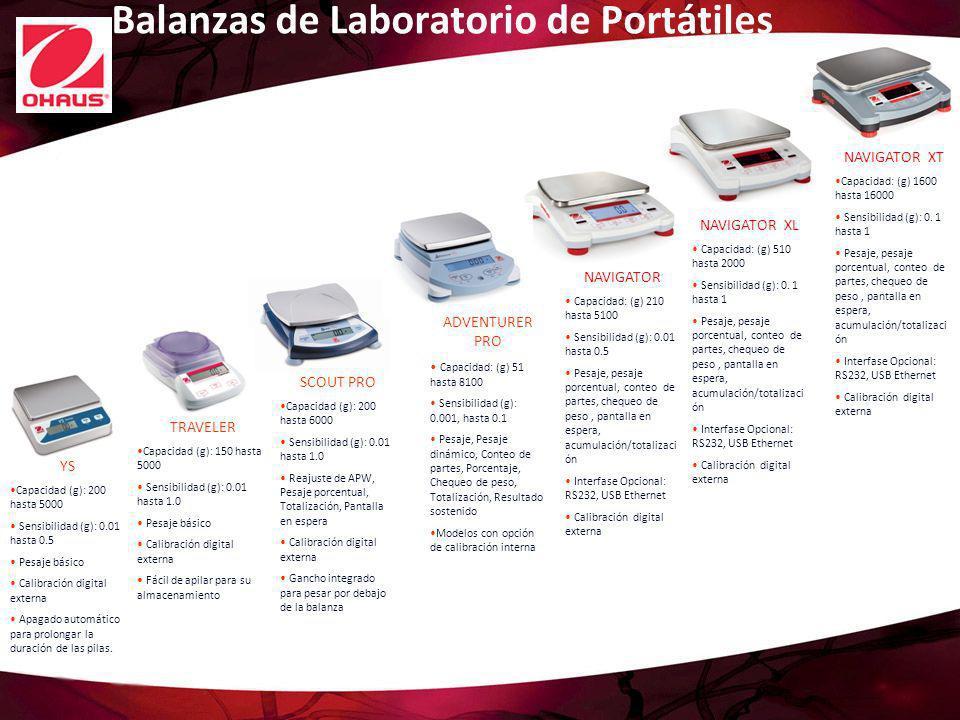 Balanzas de Laboratorio de Portátiles NAVIGATOR Capacidad: (g) 210 hasta 5100 Sensibilidad (g): 0.01 hasta 0.5 Pesaje, pesaje porcentual, conteo de pa