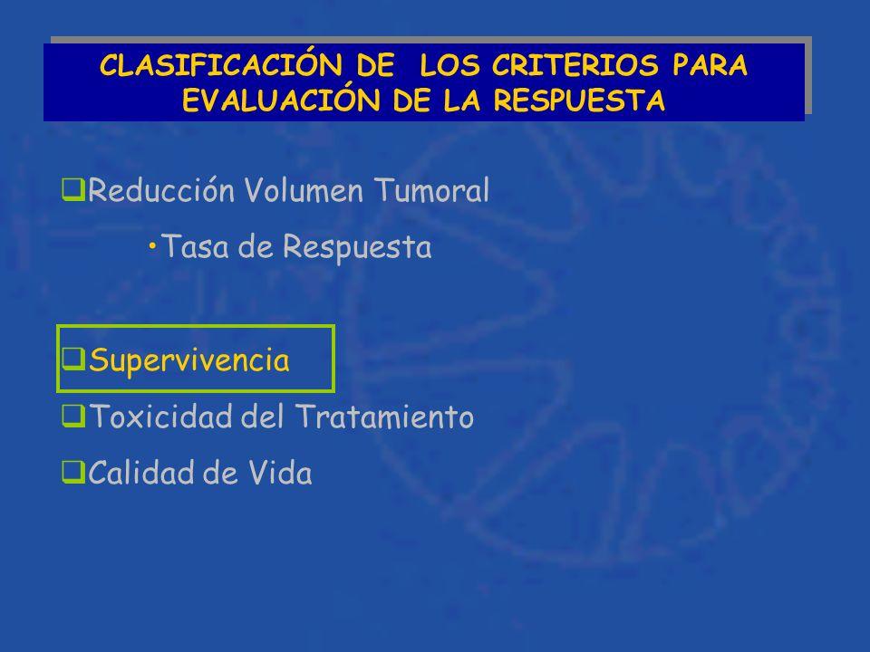 CLASIFICACIÓN DE LOS CRITERIOS PARA EVALUACIÓN DE LA RESPUESTA Reducción Volumen Tumoral Tasa de Respuesta Supervivencia Toxicidad del Tratamiento Calidad de Vida
