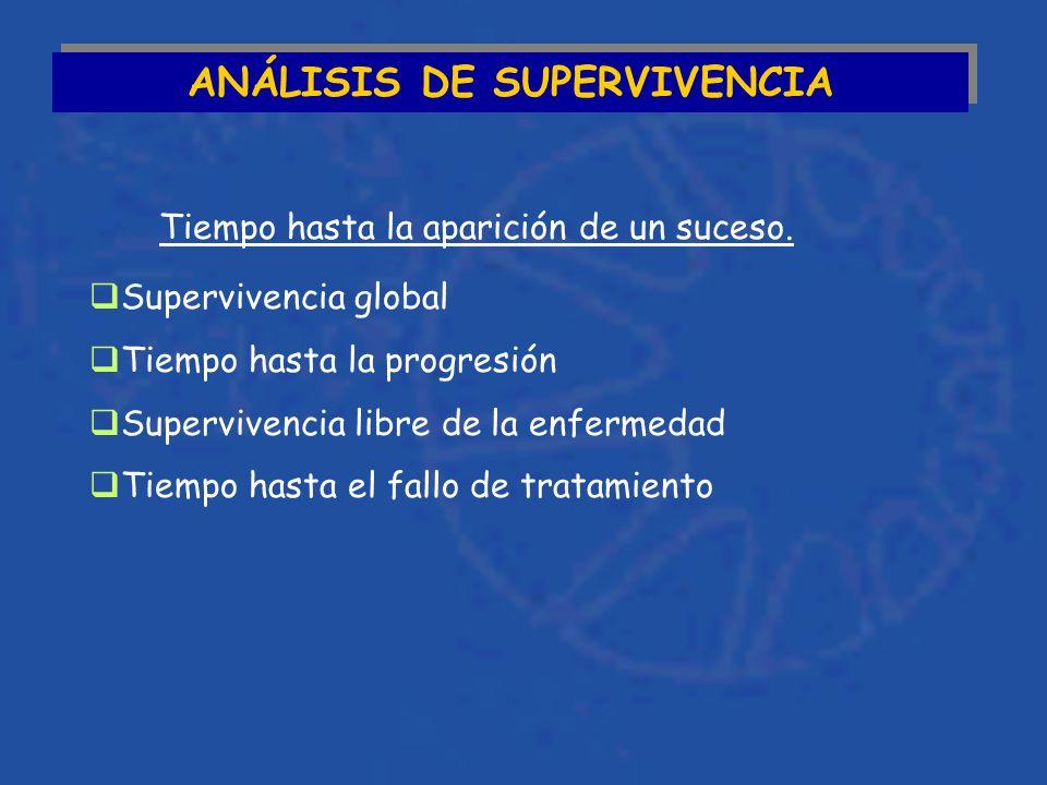 ANÁLISIS DE SUPERVIVENCIA Tiempo hasta la aparición de un suceso.