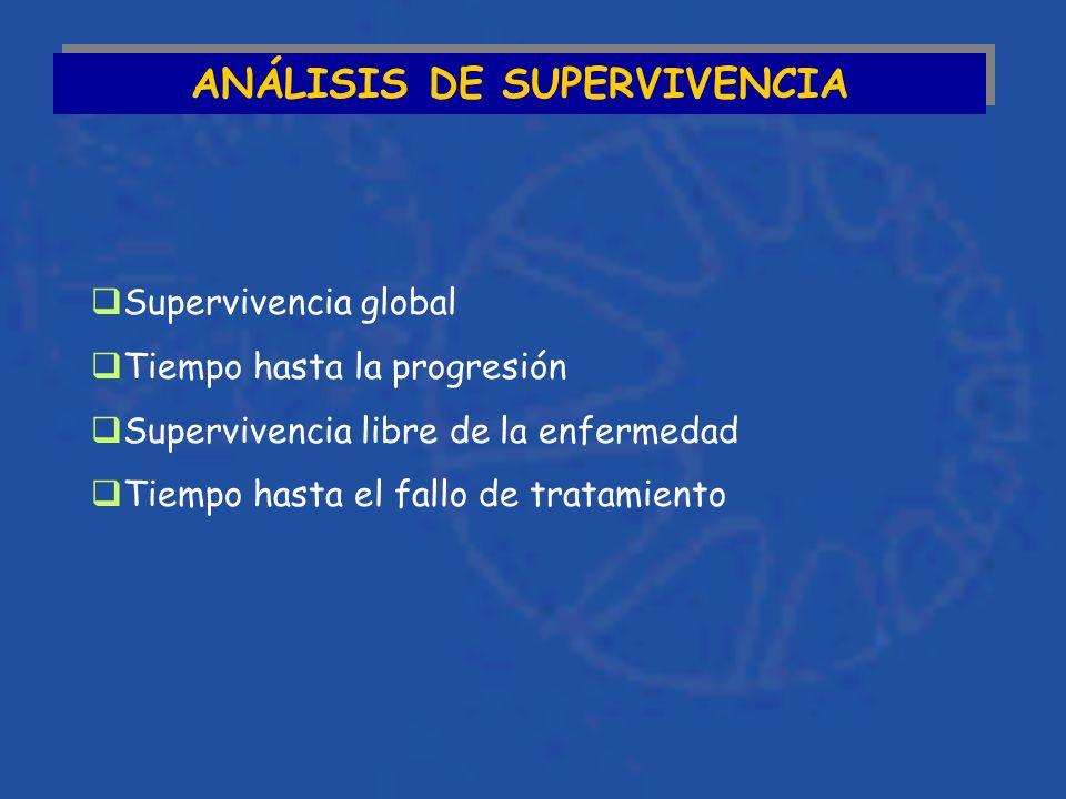 ANÁLISIS DE SUPERVIVENCIA Supervivencia global Tiempo hasta la progresión Supervivencia libre de la enfermedad Tiempo hasta el fallo de tratamiento